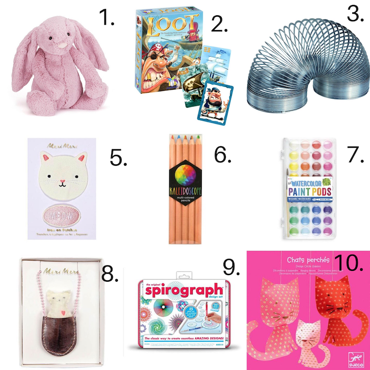 Easter Gift Guide Items